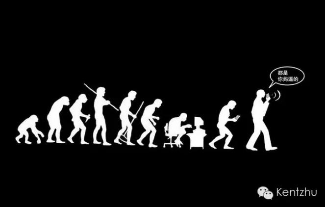 人类发展史